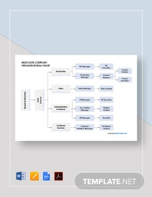Free Multi Level Company Organizational Chart Template