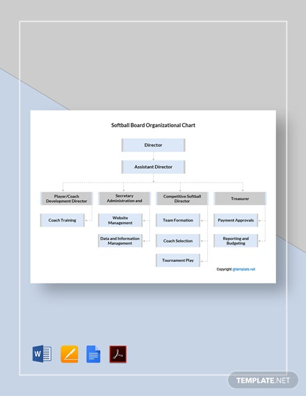 Free Softball Board Organizational Chart Template