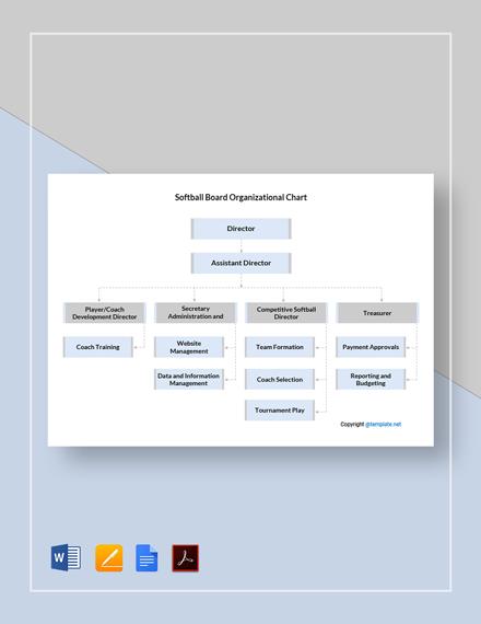 Free Softball Board Organizational Chart Template