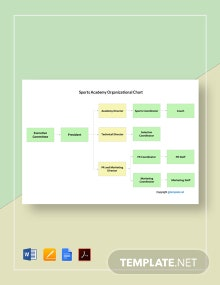 Free Sports Academy Organizational Chart Template