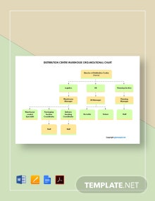 Free Distribution Center Warehouse Organizational Chart Template