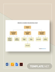 Free Research and Planning Organizational Chart Template