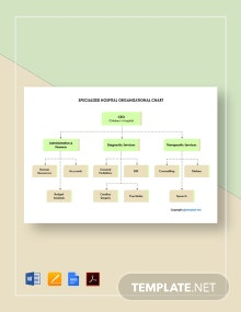Free Specialized Hospital Organizational Chart Template