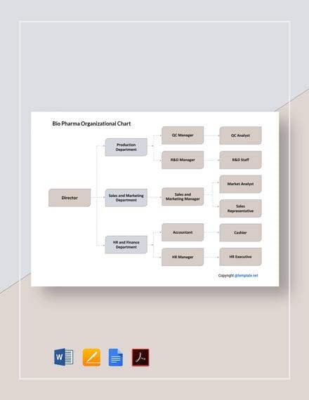 Free Bio Pharma Organizational Chart Template