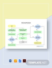 Free Sample University Flowchart Template