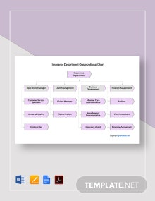 Free Insurance Department Organizational Chart Template