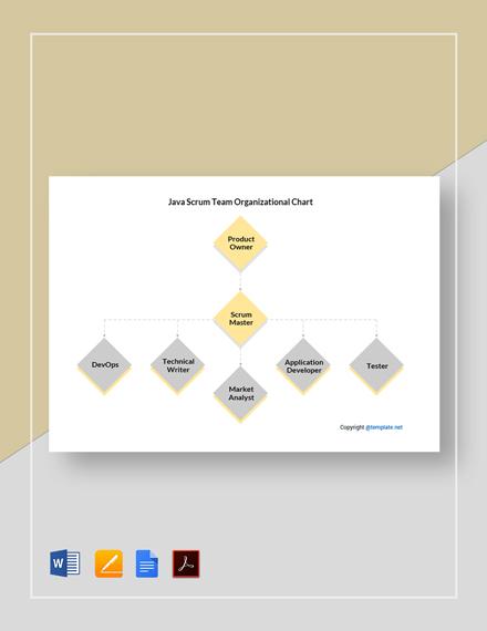 Free Java Scrum Team Organizational Chart Template