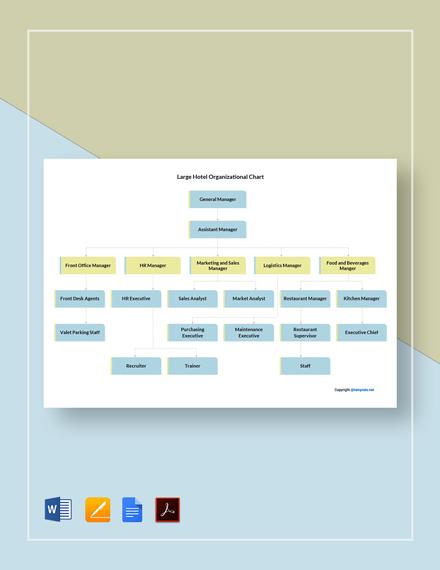 Free Large Hotel Organizational Chart Template
