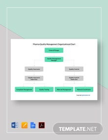 Free Pharma Quality Management Organizational Chart Template
