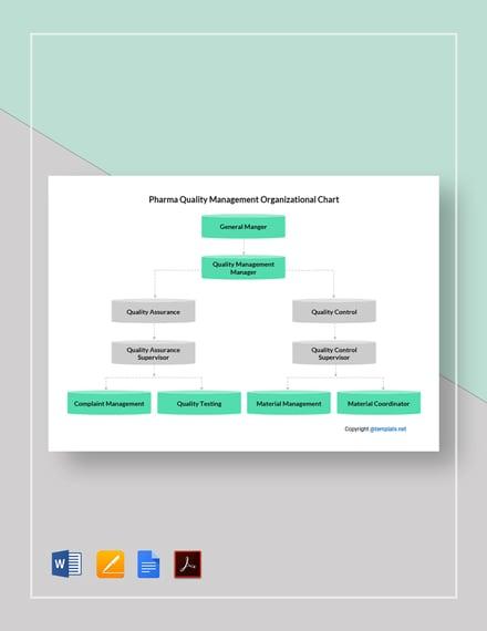 Free Pharma Quality Management Organizational Chart Template