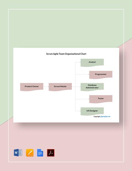 Free Scrum Agile Team Organizational Chart Template