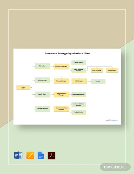 Free Ecommerce Strategy Organizational Chart Template