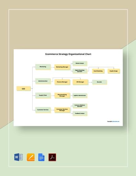 Ecommerce Strategy Organizational Chart Template