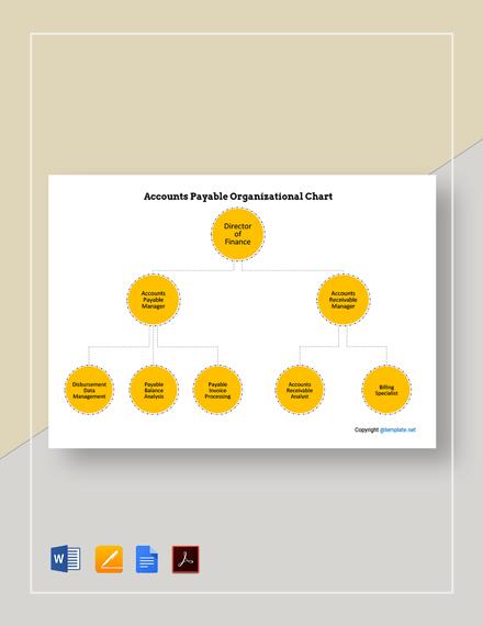 Free Accounts Payable Organizational Chart Template