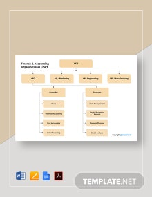 Free Finance and Accounting Organizational Chart Template