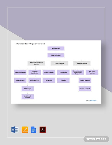 Free International School Organizational Chart Template