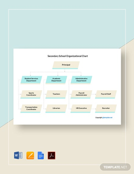Free Secondary School Organizational Chart Template
