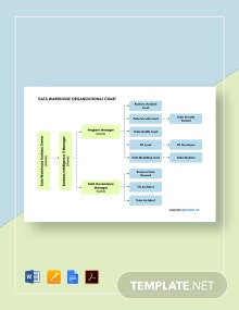 Free Data Warehouse Organizational Chart Template