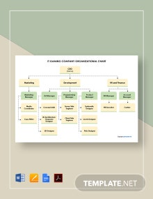 Free IT Gaming Company Organizational Chart Template