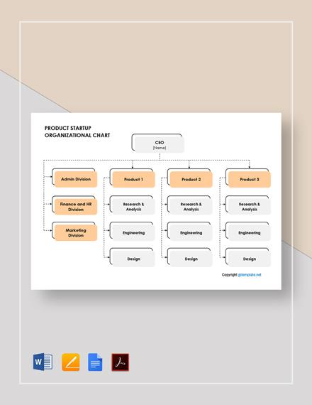 Free Product Startup Organizational Chart Template