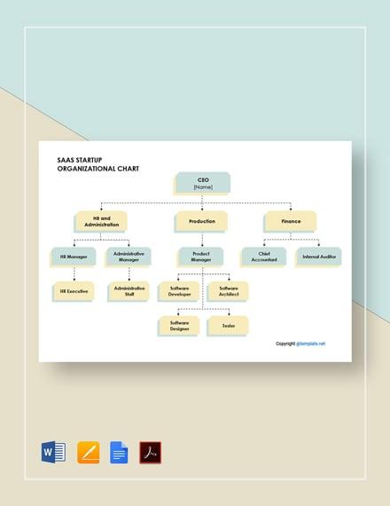 Free SaaS Startup Organizational Chart Template