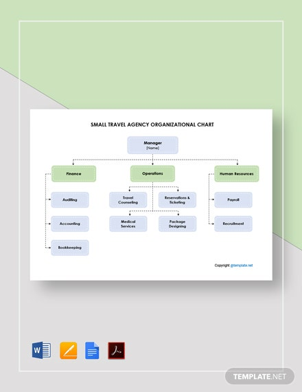 Small Travel Agency Organizational Chart Template