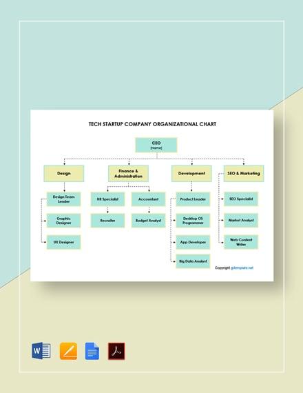 Free Tech Startup Company Organizational Chart Template