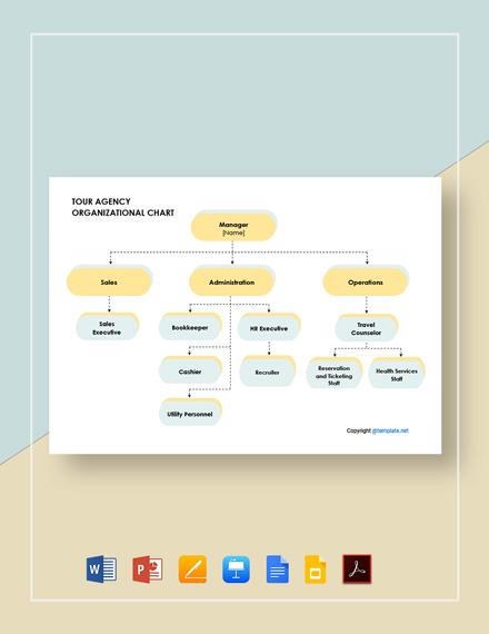 Tour Agency Organizational Chart