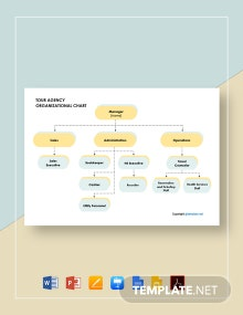 Free Tour Agency Organizational Chart Template