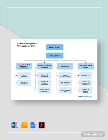 Free Air Force Management Organizational Chart Template