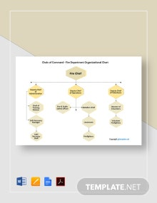 Free Fire Department Chain of Command Organizational Chart Template