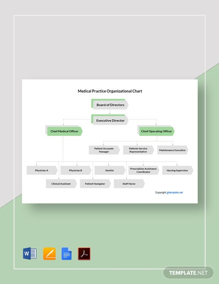 Free Medical Practice Organizational Chart Template