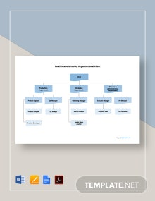 Small Manufacturing Organizational Chart Template