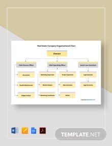 Free Real Estate Company Organizational Chart Template