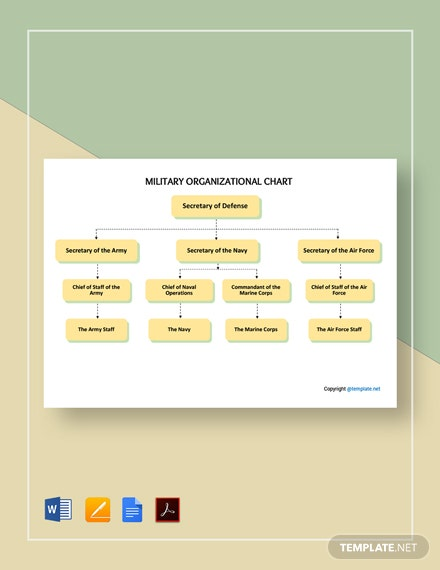 Free Military Organizational Chart Template Word Apple Pages Google Docs Pdf