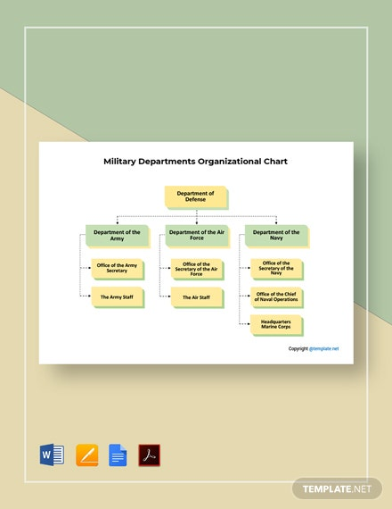 Free Military Department Organizational Chart Template