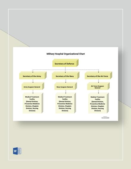 Free Military Hospital Organizational Chart Template