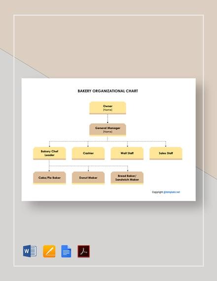 Free Bakery Organizational Chart Template