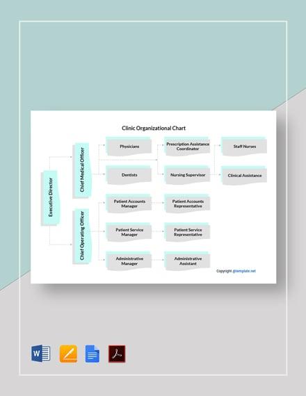Free Clinic Organizational Chart Template