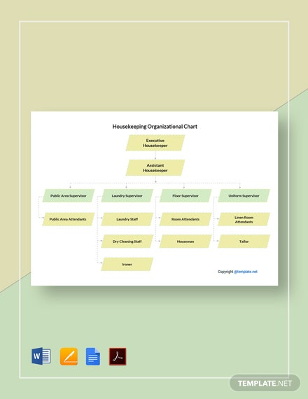 Free Housekeeping Organizational Chart Template
