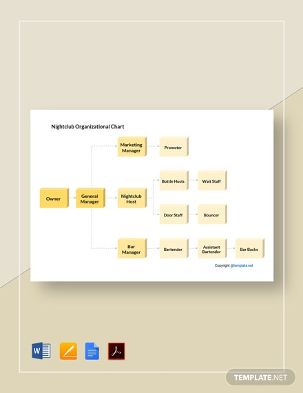 Free Nightclub Organizational Chart Template
