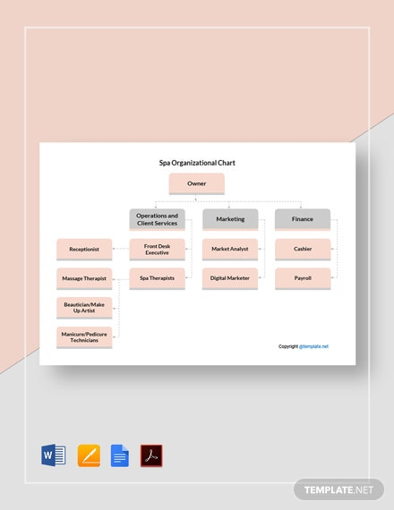 Free Spa Organizational Chart Template