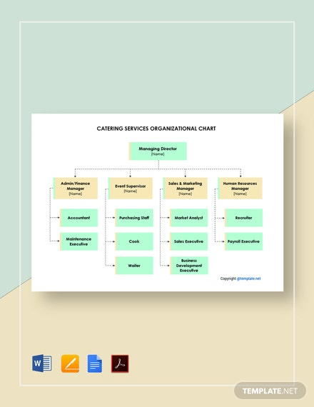 Free Catering Services Organizational Chart Template