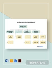 Free Cleaning Services Organizational Chart Template
