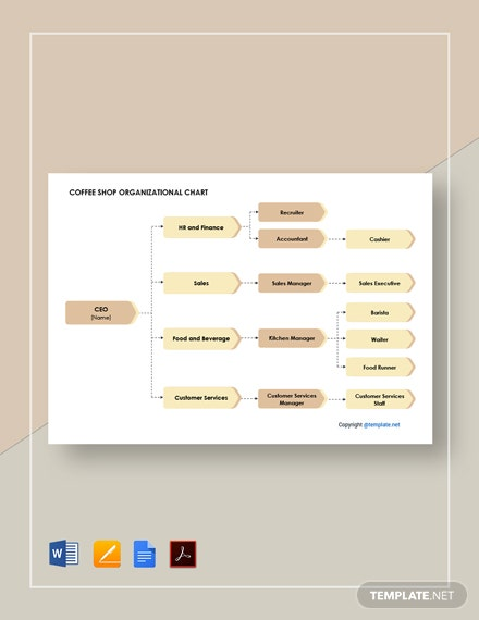 Free Coffee Shop Organizational Chart Template