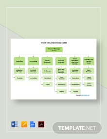 Free Resort Organizational Chart Template