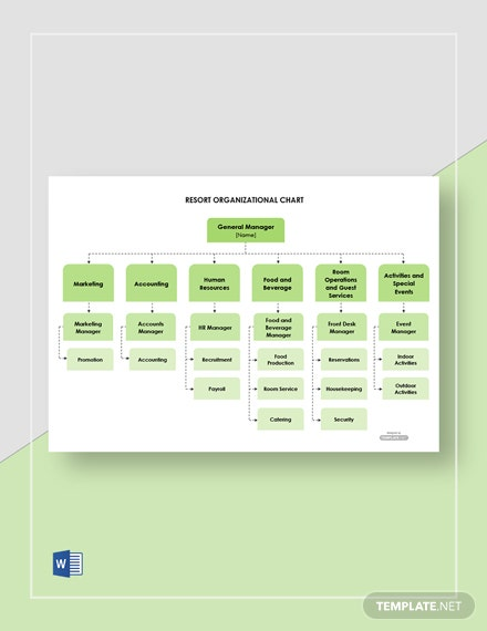 Free Resort Organizational Chart Template