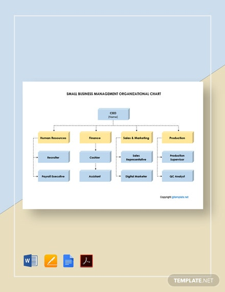 Free Small Business Management Organizational Chart Template