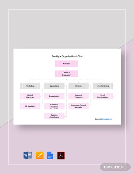 Free Boutique Organizational Chart Template