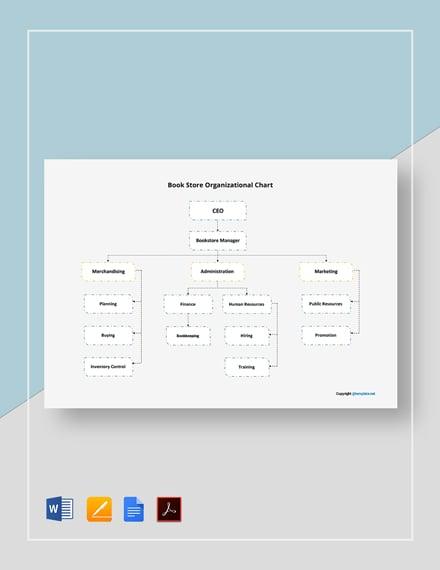 Free Book Store Organizational Chart Template